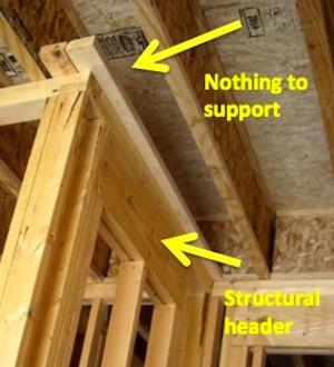 Advanced framing green building unnecessary structural header arrows
