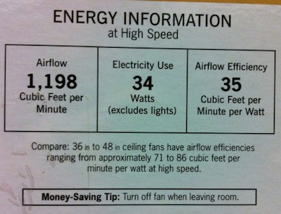 How energy efficient is your ceiling fan ceiling fan energy efficiency label 35 cfm per watt aloadofball Gallery