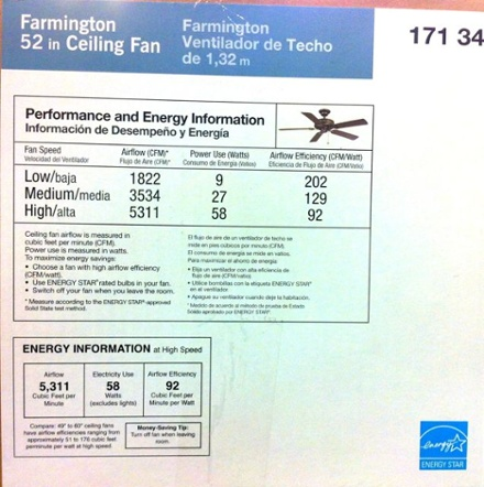 How Energy Efficient Is Your Ceiling Fan