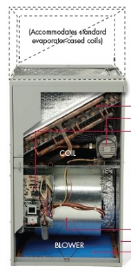 Hydronic Furnace Amp Tankless Water Heater A Great Combo