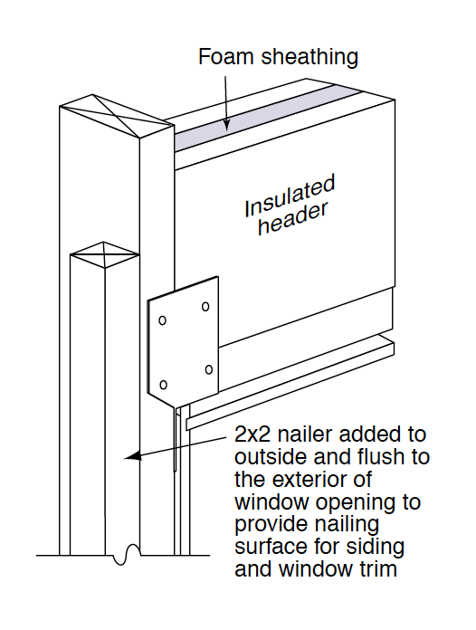 Advanced framing insulated header (Image credit: US Dept. of Energy. Click to download pdf.)