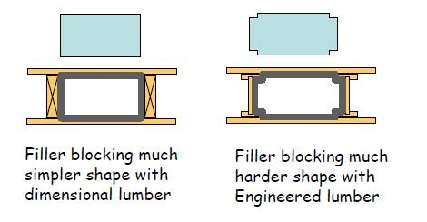 Blocking between joists with foam board (Image credit: Building America Solutions Center. Click to visit page.)