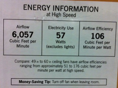 Ceiling fan efficacy label