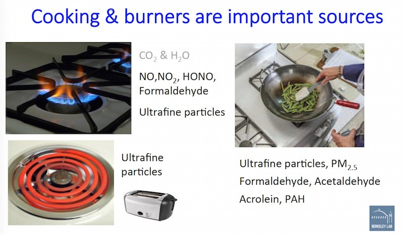 Using the cooktop burners and cooking give off a number of indoor air contaminants