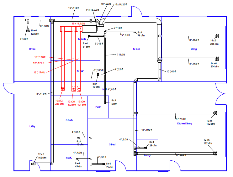Duct design for a small house