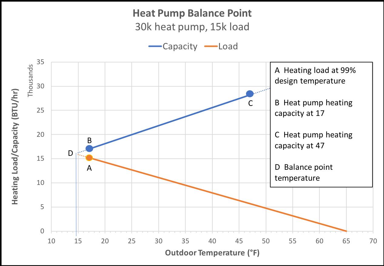 Diagram In Addition Heat Pump Wiring Diagram Images Heat Pump Wiring