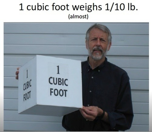 Air has weight