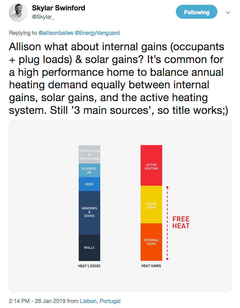 Skylar Swinford's 3 sources  of heating in a high-performance home