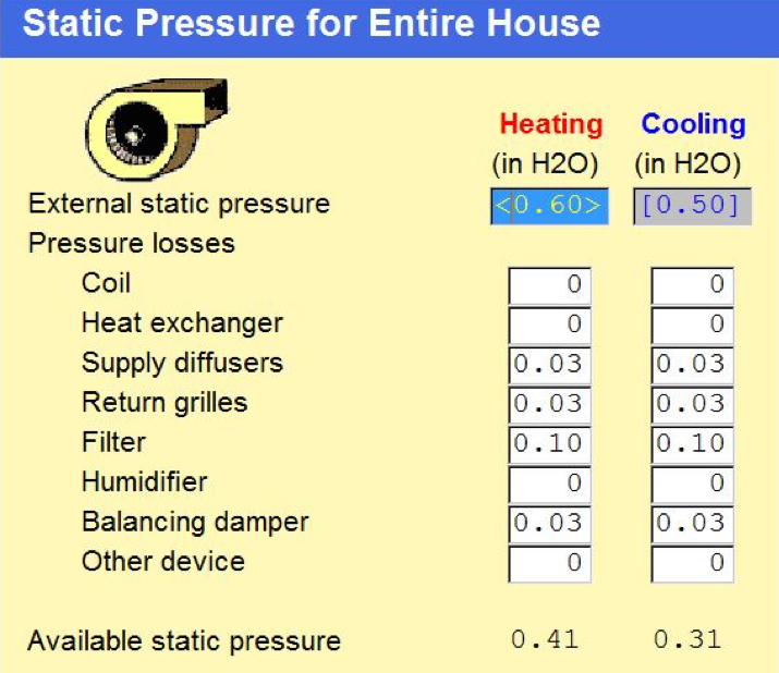 Static pressure drops and available static pressure