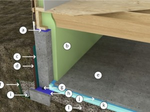 crawl space new construction hammer and hand best practices manual