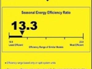 Know Your Terms Heat Pump Efficiency Ratings Seer Hspf