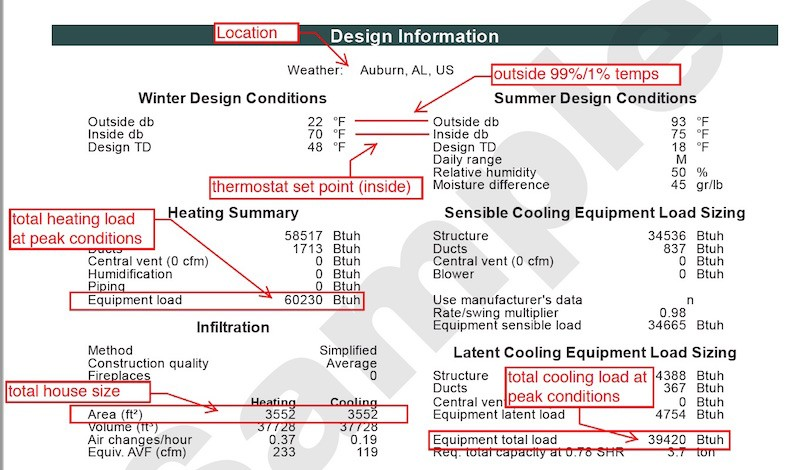 Sample Manual J heating and cooling load calculation report