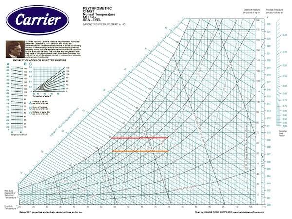 enthalpy chart hvac - Mersn.proforum.co